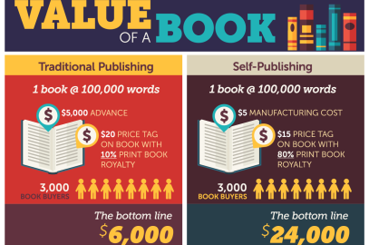 The Value of a Book!